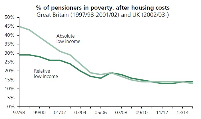 23_hcl_pensioner_poverty